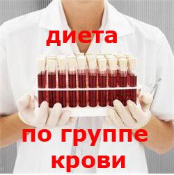 Создаем свой рацион по группе крови
