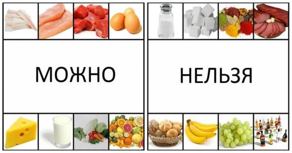диета стол 5 -рецепты